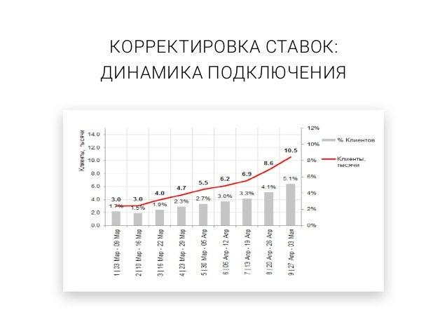 ПРОБЛЕМА КРОСС-ДЕВАЙСОВ