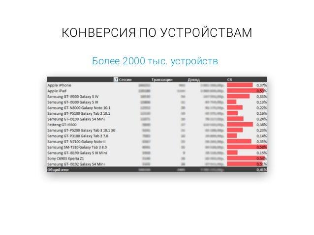 КОНВЕРСИЯ В E-MAIL ПОДПИСКУ
