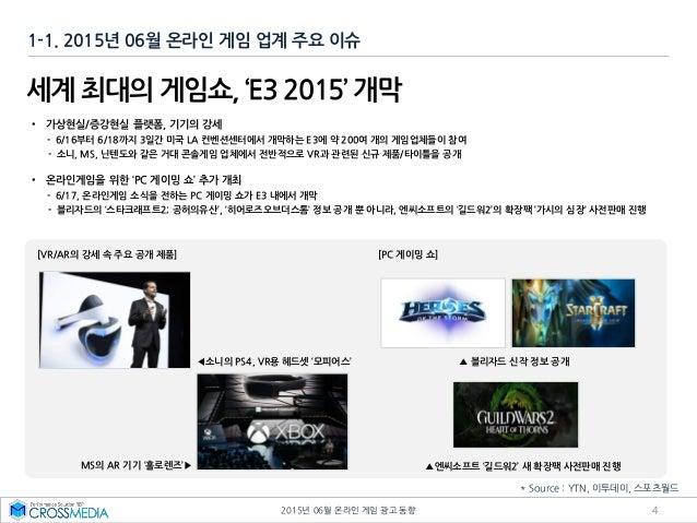 42015년 06월 온라인 게임 광고 동향 1-1. 2015년 06월 온라인 게임 업계 주요 이슈 세계 최대의 게임쇼, 'E3 2015' 개막 * Source : YTN, 이투데이, 스포츠월드 • 가상현실/증강현실 플랫...