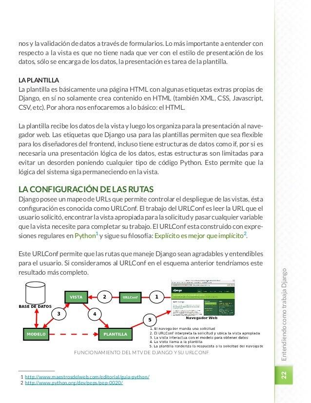 201595533 maestrosdelweb curso django 1 pdf 22 malvernweather Image collections