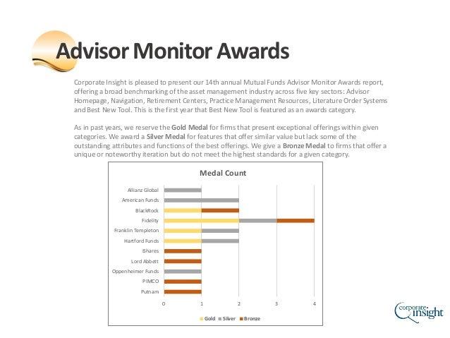 2015 Advisor Monitor Awards Slide 3