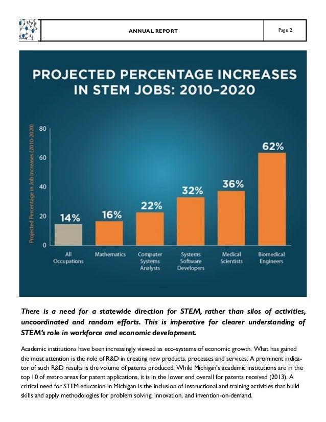 MI STEM Partnership - 2015 Annual Report Slide 2