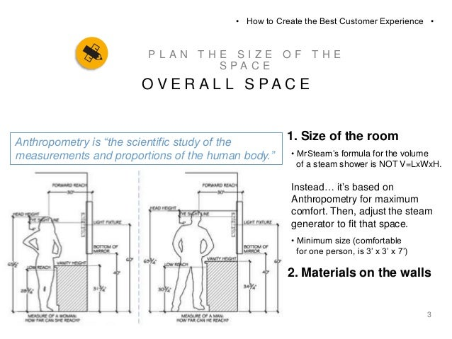 100 Install Steam Shower