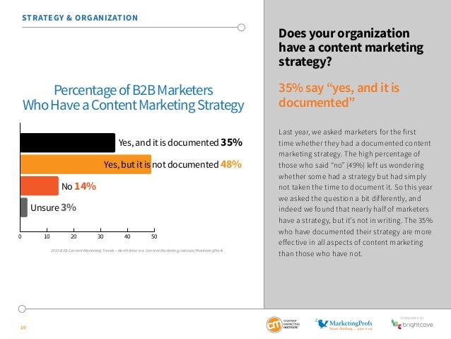 SponSored by  STRATEGY & ORGANIZATION  Who Have a Content Marketing Strategy  10  Does your organization  have a content m...