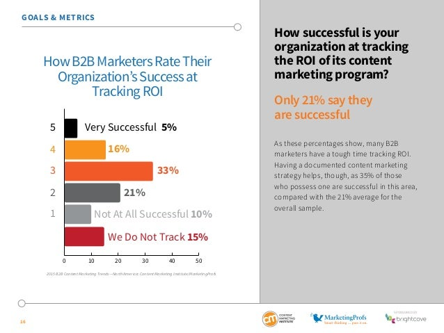 SponSored by  16  How successful is your  organization at tracking  the ROI of its content  marketing program?  Only 21% s...