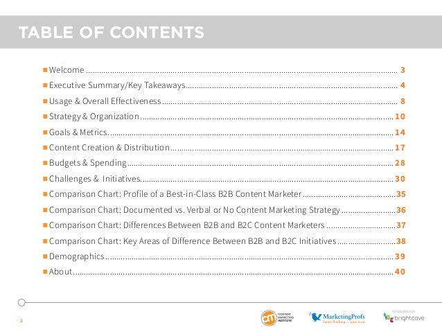 TABLE OF CONTENTS  2   Welcome..............................................................................................