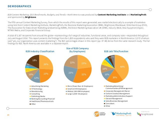 B2B Content Marketing: 2015 Benchmarks, Budgets, and Trends—North America was produced by Content Marketing Institute and ...