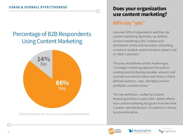 """USAGE & OVERALL EFFECTIVENESS Does your organization  SponSored by  8  use content marketing?  86% say """"yes""""  Last year, 9..."""