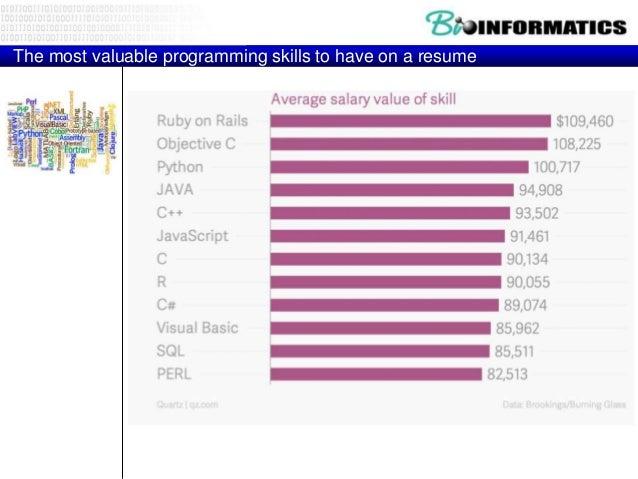 Resume programming languages skills