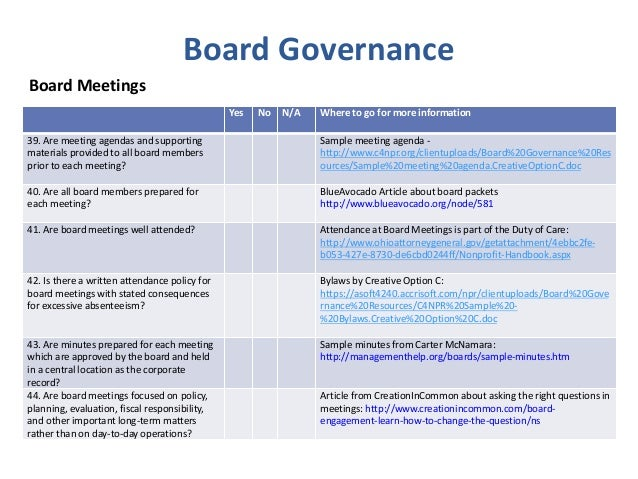 2015 board governance & nonprofit best practice checklist