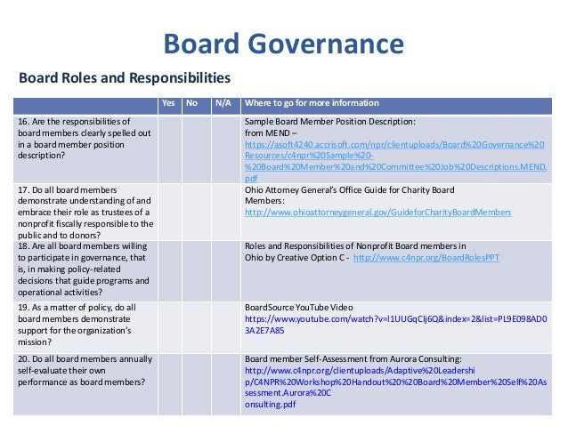 2015 Board Governance Amp Nonprofit Best Practice Checklist