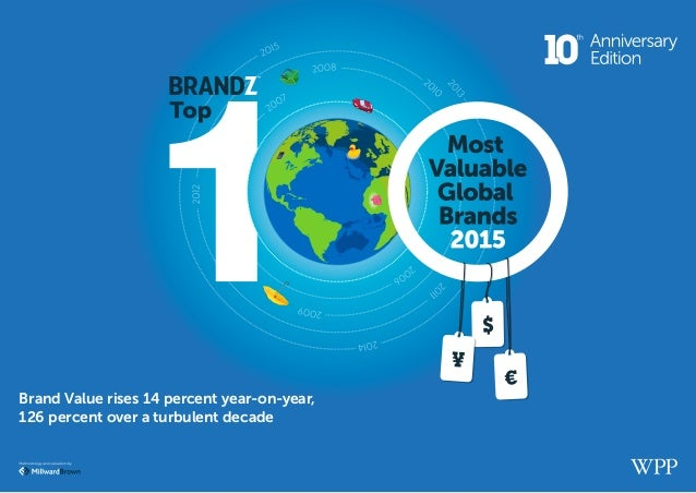Brand Value rises 14 percent year-on-year, 126 percent over a turbulent decade