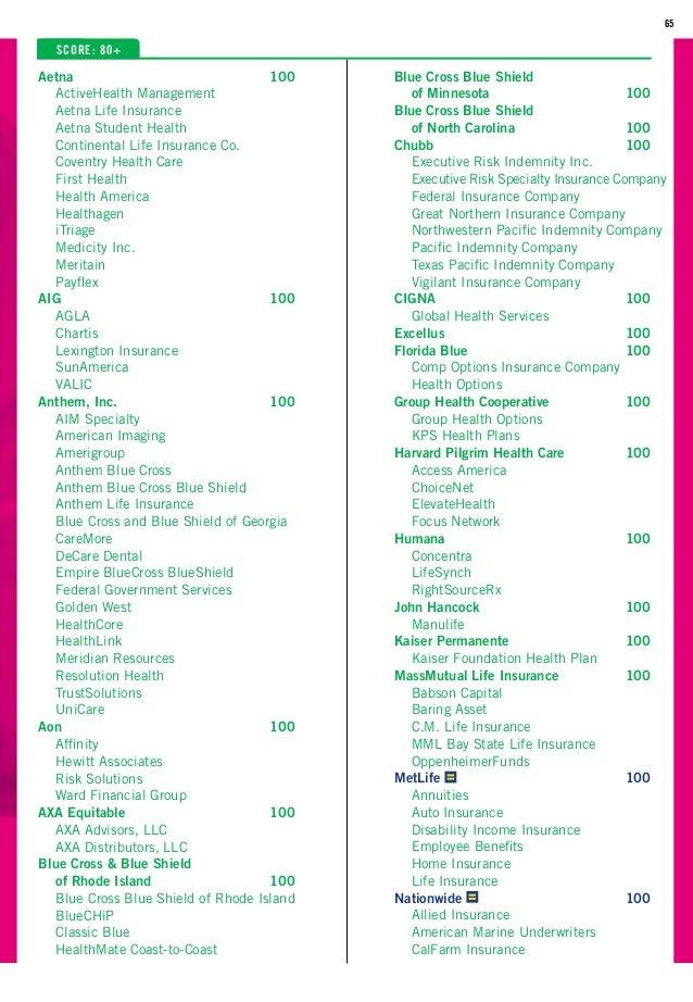Hrc buyers guide 2015 justin ayars source witeck communicationsharris interactive 67 yelopaper Choice Image