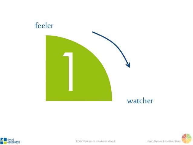 ©4MAT 4Business, no reproduction allowed 4MAT: Advanced Instructional Design feeler watcher