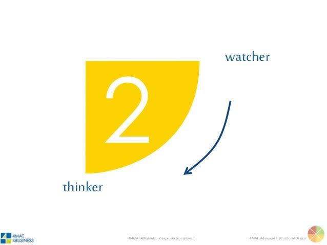 ©4MAT 4Business, no reproduction allowed 4MAT: Advanced Instructional Design thinker watcher
