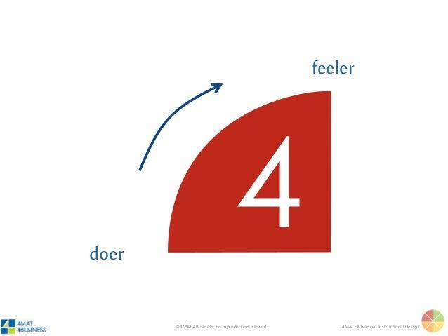 ©4MAT 4Business, no reproduction allowed 4MAT: Advanced Instructional Design feeler doer