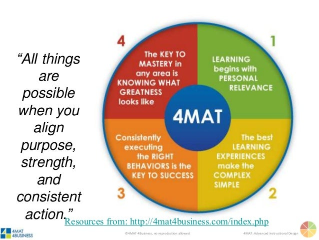 """©4MAT 4Business, no reproduction allowed 4MAT: Advanced Instructional Design """"All things are possible when you align purpo..."""