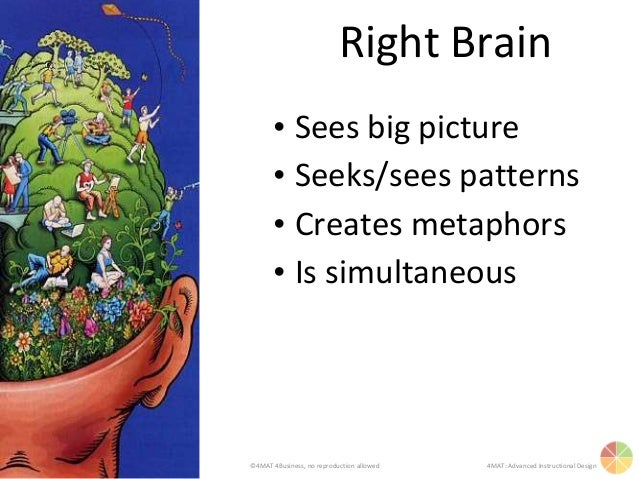 ©4MAT 4Business, no reproduction allowed 4MAT: Advanced Instructional Design Right Brain • Sees big picture • Seeks/sees p...