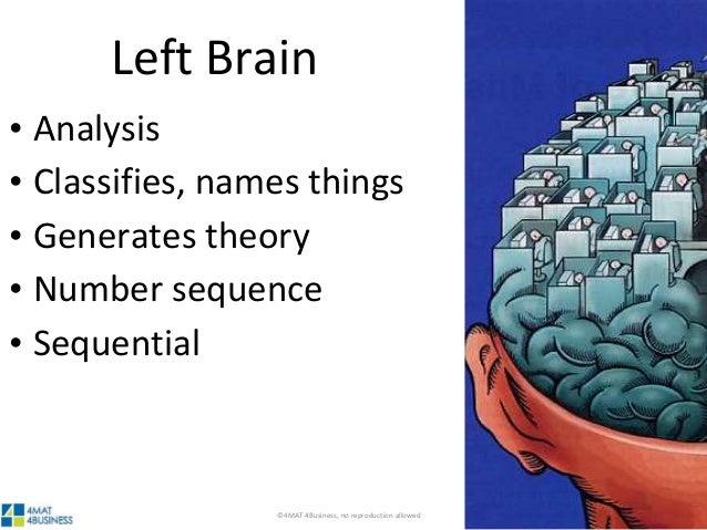 ©4MAT 4Business, no reproduction allowed 4MAT: Advanced Instructional Design Left Brain • Analysis • Classifies, names thi...