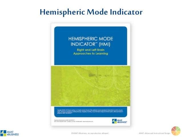 ©4MAT 4Business, no reproduction allowed 4MAT: Advanced Instructional Design Hemispheric Mode Indicator