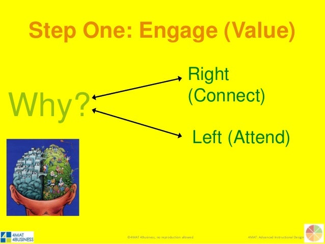 ©4MAT 4Business, no reproduction allowed 4MAT: Advanced Instructional Design Why? Right (Connect) Left (Attend) Step One: ...