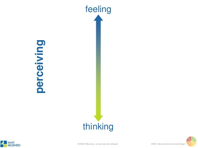 ©4MAT 4Business, no reproduction allowed 4MAT: Advanced Instructional Design feeling thinking perceiving