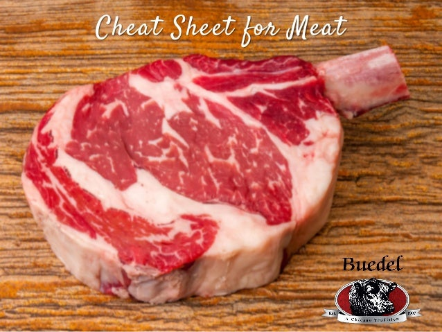 Cheat Sheet for Meat