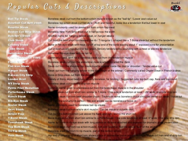 Buedel_cheat_sheet_for_meat_2015 Slide 2