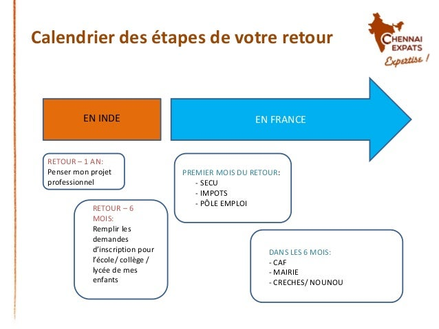 Changer De Nounou Caf