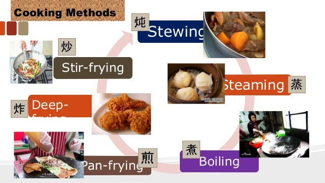 Chinese food introduction for Asian cuisine cooking techniques