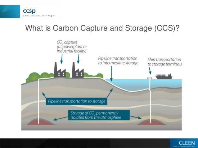 carbon capture and storage thesis Explore the latest articles, projects, and questions and answers in carbon capture and storage ccs, and find carbon capture and storage ccs experts.