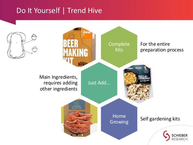 2015 consumer trends in food and beverage insights from sial paris do it yourself solutioingenieria Image collections