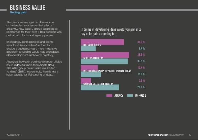 holmesreport.com/focus/creativity 12#CreativityInPR Business valueGetting paid This year's survey again addresses one of...
