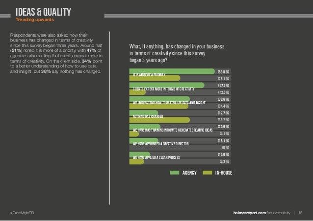 holmesreport.com/focus/creativity 18#CreativityInPR ideas & qualityTrending upwards Respondents were also asked how thei...