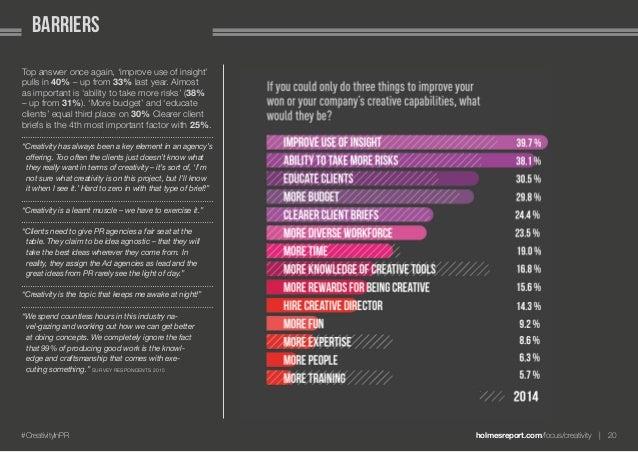 holmesreport.com/focus/creativity 20#CreativityInPR Top answer once again, 'improve use of insight' pulls in 40% – up fr...