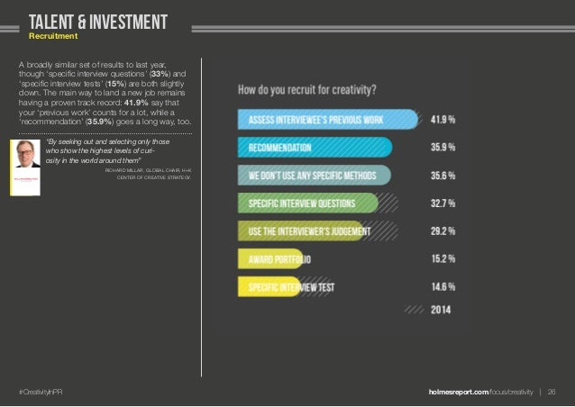 holmesreport.com/focus/creativity 26#CreativityInPR A broadly similar set of results to last year, though 'specific inte...