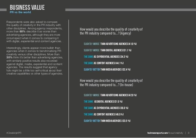 holmesreport.com/focus/creativity 8#CreativityInPR Business valuePR vs the world Respondents were also asked to compare ...
