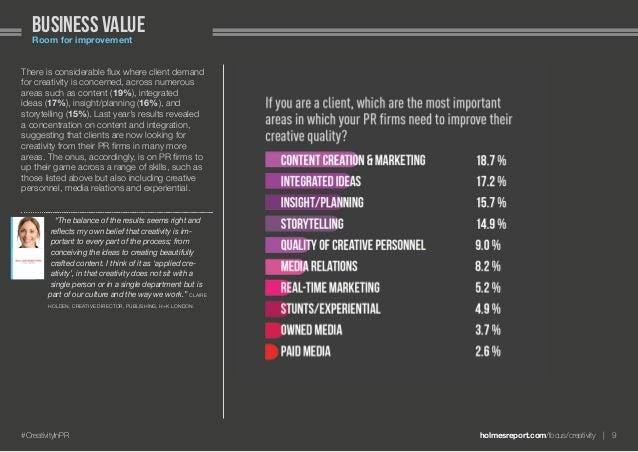 holmesreport.com/focus/creativity 9#CreativityInPR Business valueRoom for improvement There is considerable flux where c...