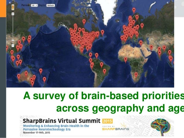 A survey of brain-based priorities across geography and age