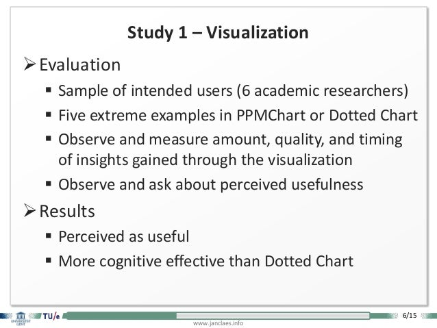 6/15 www.janclaes.info Study 1 – Visualization Evaluation  Sample of intended users (6 academic researchers)  Five extr...