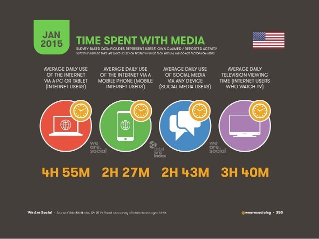 """THE ROI OF SOCIAL MEDIA IS THAT YOUR BUSINESS WILL STILL EXIST IN 5 YEARS. """" """" - ERIK QUALMAN"""