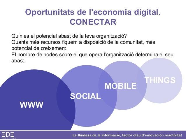 La fluïdesa de la informació, factor clau d'innovació i reactivitat Oportunitats de l'economia digital. CONECTAR Quin es e...