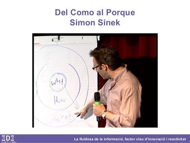 La fluïdesa de la informació, factor clau d'innovació i reactivitat Del Como al Porque Simon Sinek