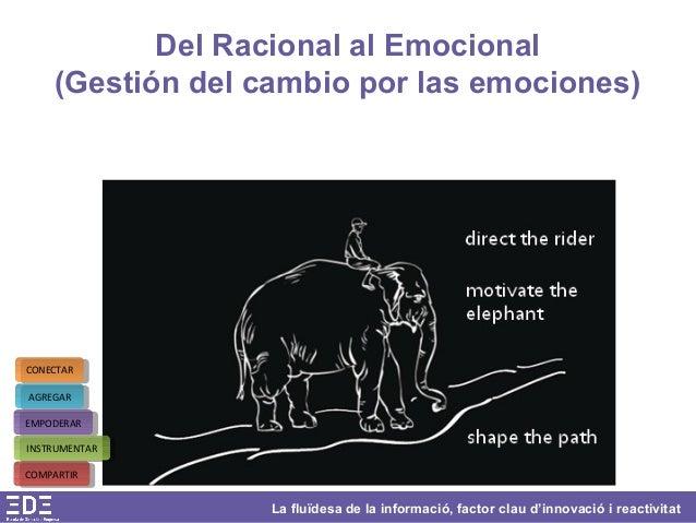 La fluïdesa de la informació, factor clau d'innovació i reactivitat Del Racional al Emocional (Gestión del cambio por las ...