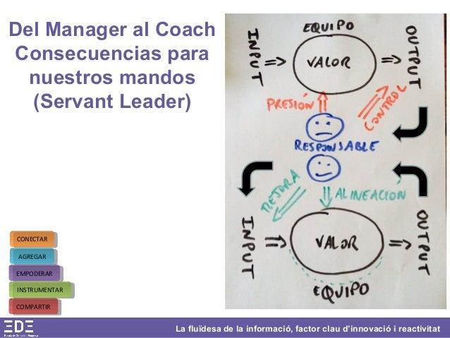 La fluïdesa de la informació, factor clau d'innovació i reactivitat Del Manager al Coach Consecuencias para nuestros mando...