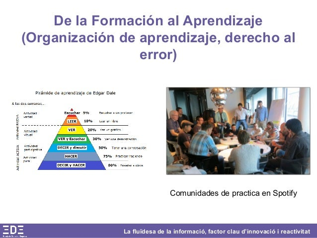 La fluïdesa de la informació, factor clau d'innovació i reactivitat De la Formación al Aprendizaje (Organización de aprend...