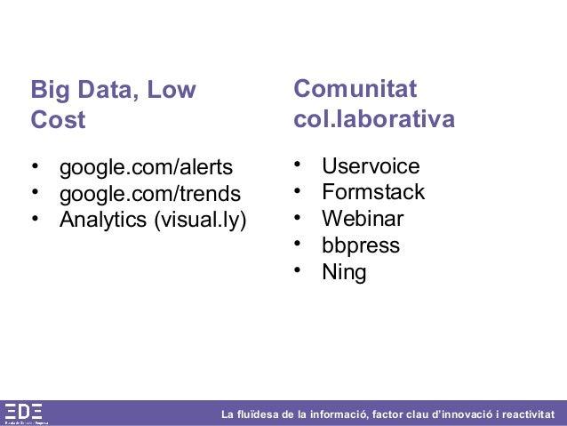 La fluïdesa de la informació, factor clau d'innovació i reactivitat Big Data, Low Cost • google.com/alerts • google.com/tr...