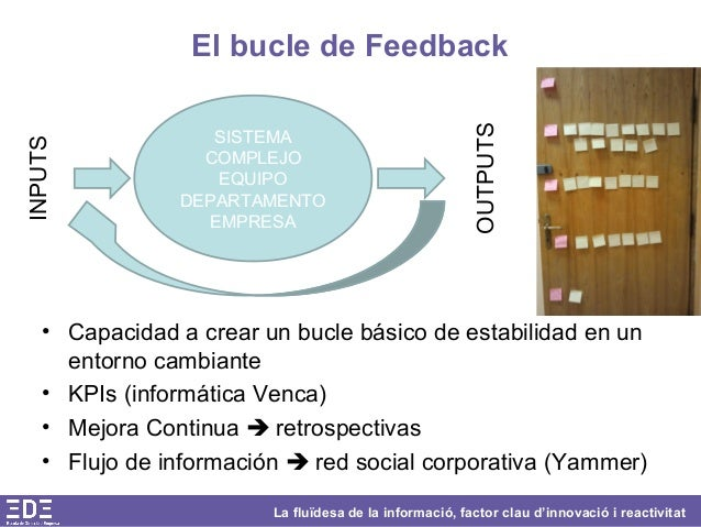 La fluïdesa de la informació, factor clau d'innovació i reactivitat El bucle de Feedback • Capacidad a crear un bucle bási...