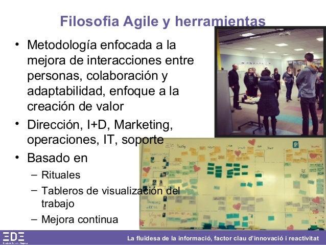 La fluïdesa de la informació, factor clau d'innovació i reactivitat Filosofia Agile y herramientas • Metodología enfocada ...