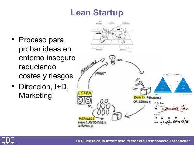 La fluïdesa de la informació, factor clau d'innovació i reactivitat Lean Startup • Proceso para probar ideas en entorno in...